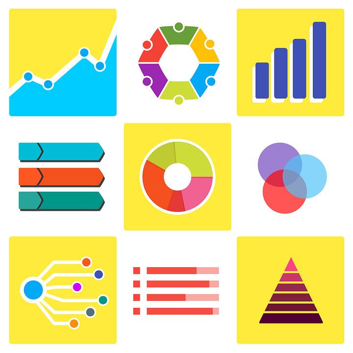 Chart and Graph Presentation
