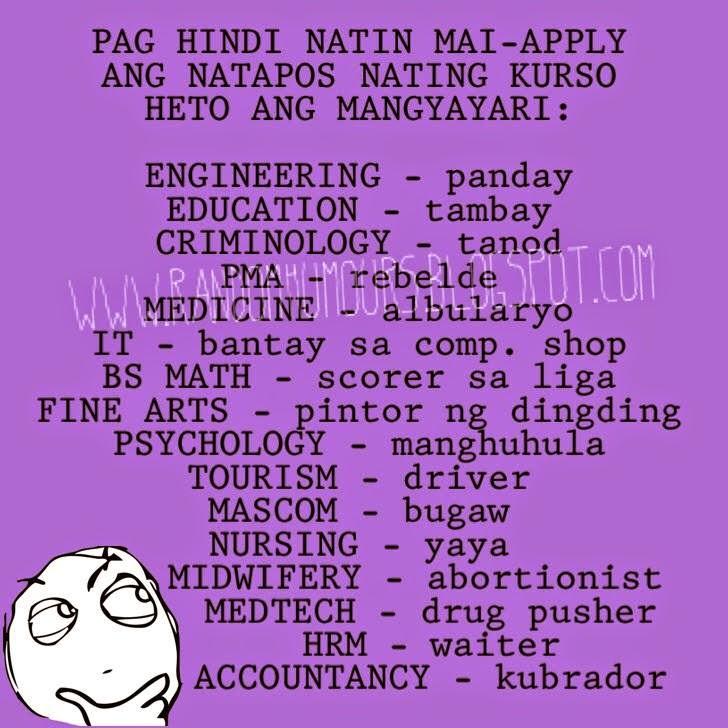 Problema at suliranin sa kursong accountancy