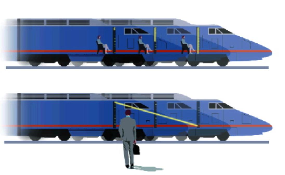 القطار والزمان