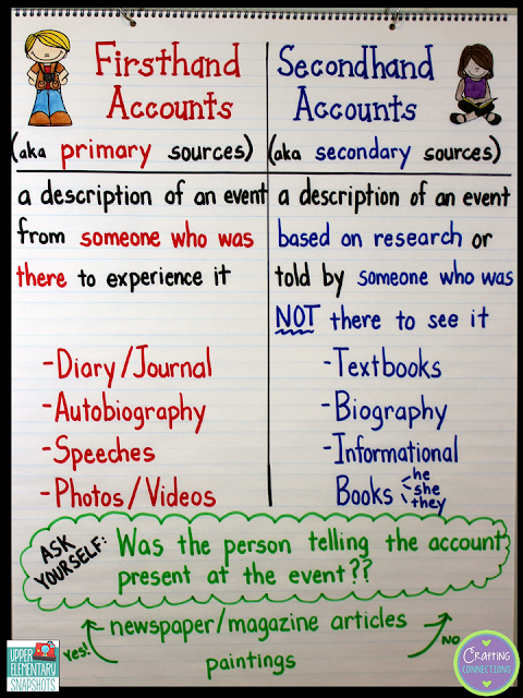 Teaching firsthand and secondhand accounts? Check out this blog post that contains a mentor text idea and an anchor chart!