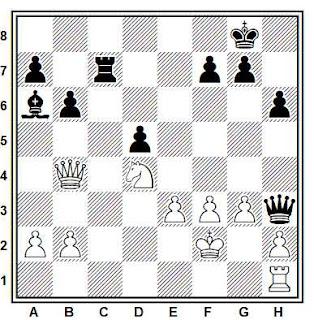 Posición de la partida de ajedrez Juferov - Gusev (URSS, 1973)