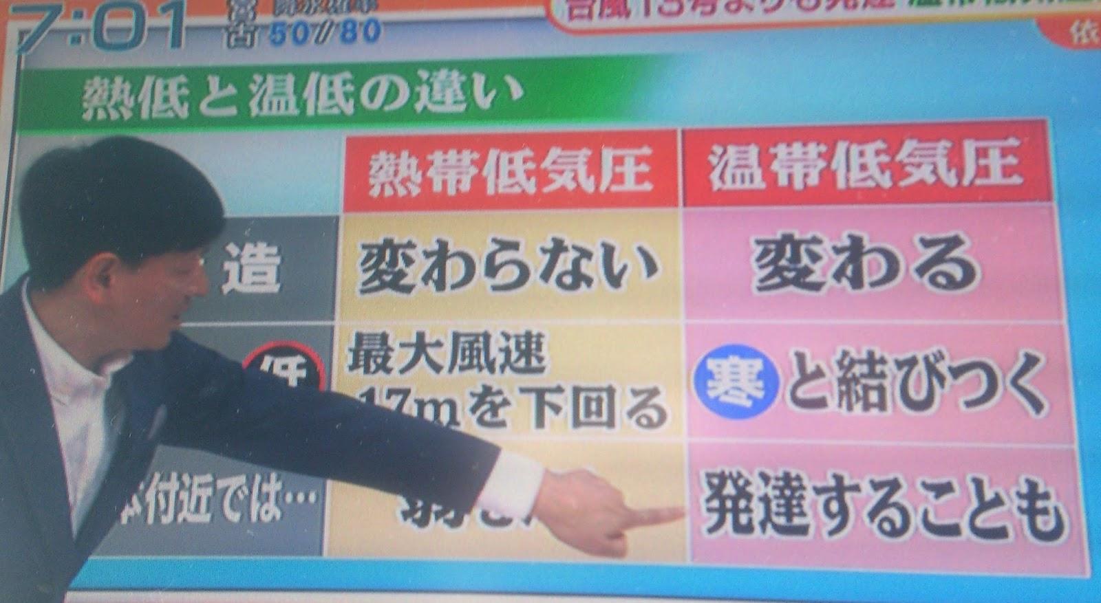 迫高日記: 考査2日目と「台風」...