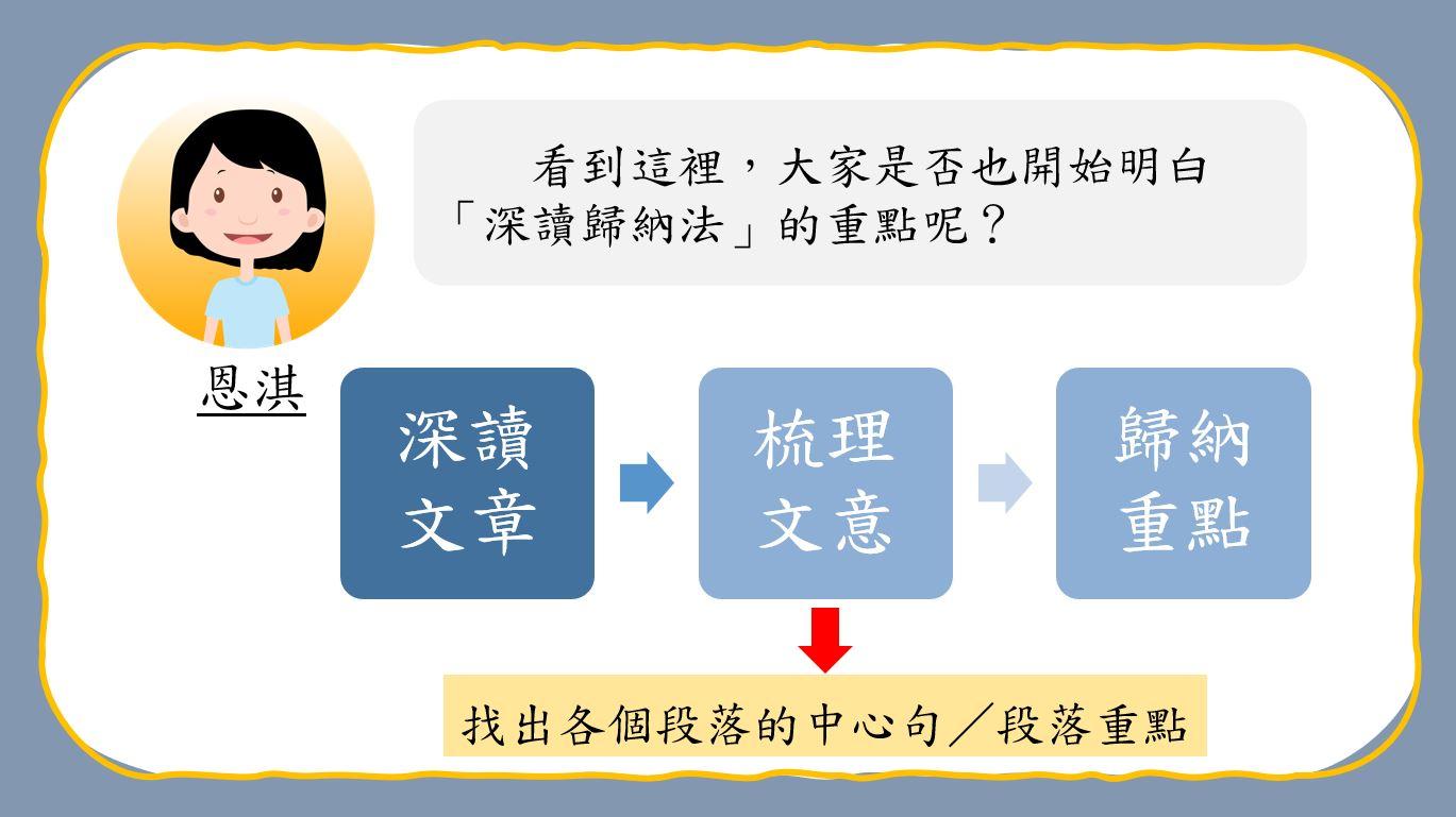 中文閱讀理解實用技巧系列:深讀歸納法|閱讀理解|尤莉姐姐的反轉學堂