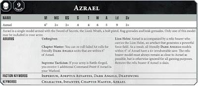 1_Azrael-Stats-abilities.jpg