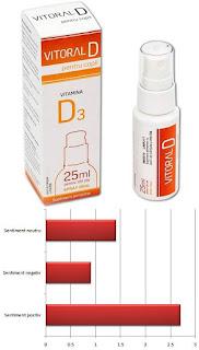pareri formuri vitoral d spray oral pentru copii