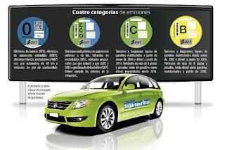 El 51% de los españoles desconoce las diferencias entre las etiquetas ambientales de la DGT