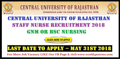 Central University of Rajasthan Staff Nurse Recruitment 2018
