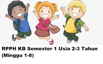 RPPH KB Semester 1 Usia 2-3 Tahun (Minggu 1-8)