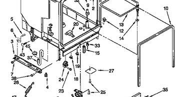 Whirlpool Quiet Partner 1 Dishwasher Parts