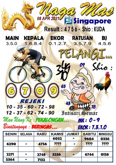 Syair Naga Mas SGP Kamis 08 April 2021