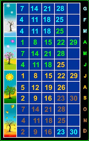 Calendari de sortides 2021