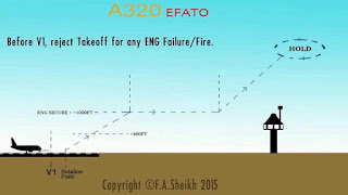 What is an engine failure after takeoff (EFATO)?
