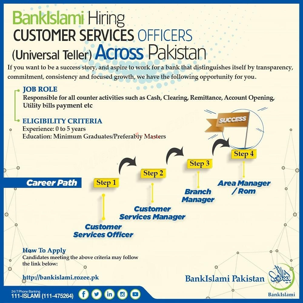 Latest Jobs Bank Islami Pakistan Limited June 2019 for Customer Services Officer Across Pakistan Apply Online