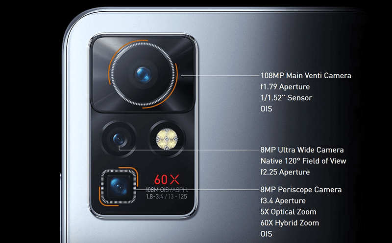 Camera specs of the ZERO X Pro