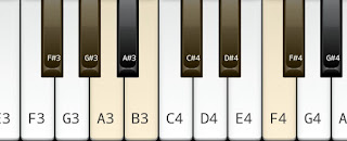 Melodic minor scale on key F# or G flat