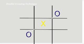 Double crossing techniques