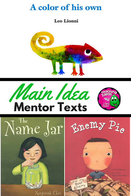 Knowing how to find the main idea is an important skill for readers.  Learn some easy steps for teaching students how to determine the main idea.