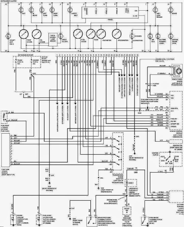 wiring diagrams and free manual ebooks  1997 chevrolet pickup c1500 instrument cluster wiring