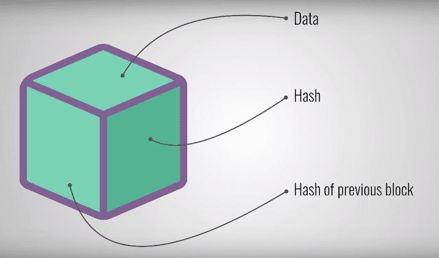 العناصر-المكونة-للكتلة-Block
