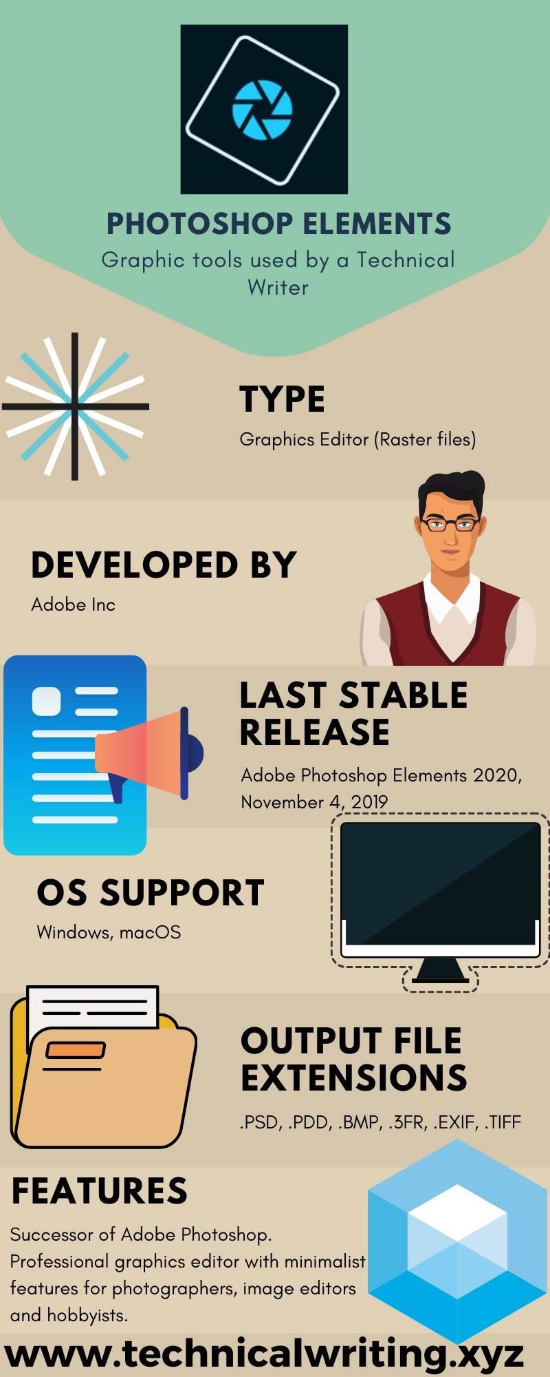 Adobe-photoshop-elements-tool