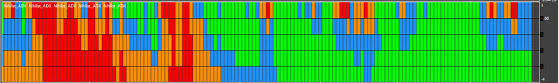 Forex-NIHILIST-Ultra-ADX-Settup