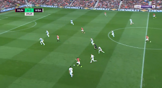 ملخص مباراة مانشستر يونايتد ووست بروميتش ألبيون 0 - 0 اليوم السبت 01-04-2017 الدوري الانجليزي