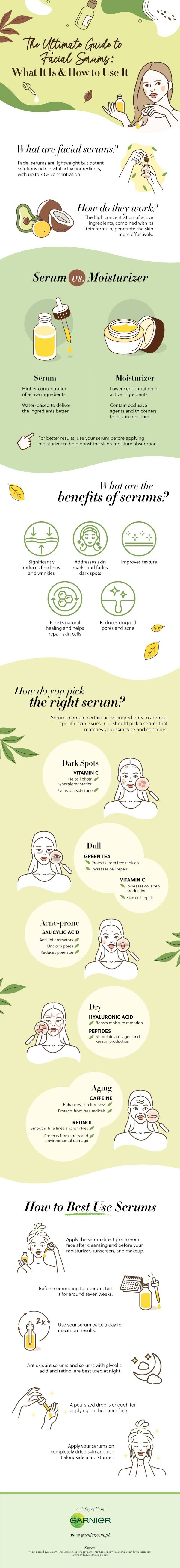 Ultimate Guide to Facial Serums Infographic