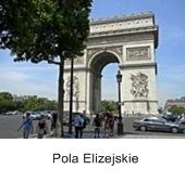 Paryż, Francja, miejsca