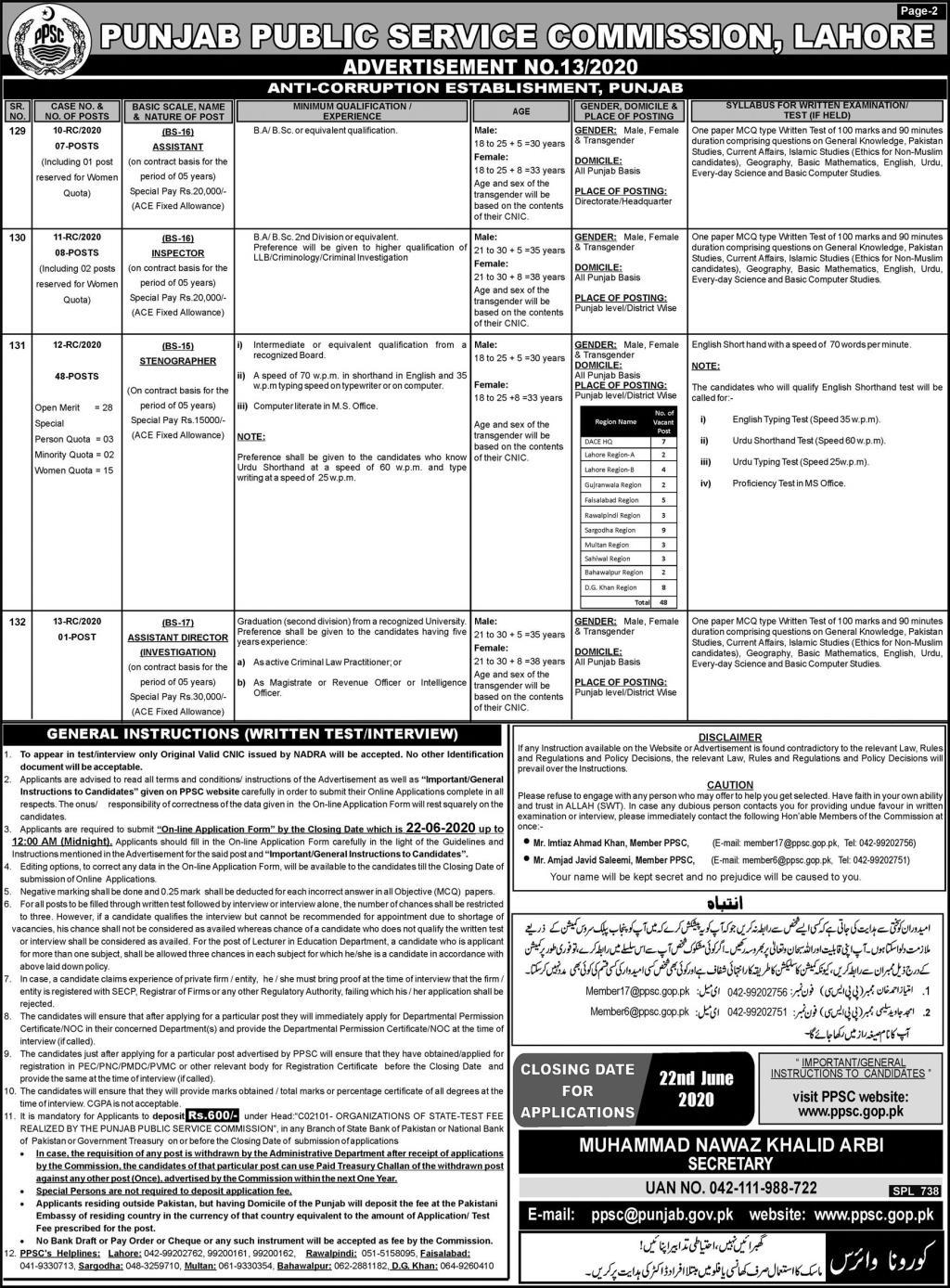Anti-Corruption Department Punjab Jobs Latest 2020.