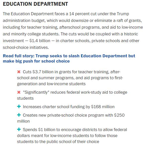 Trump Budget Would Slash Education Dept >> Big Education Ape Trump Seeks To Slash Education Department But
