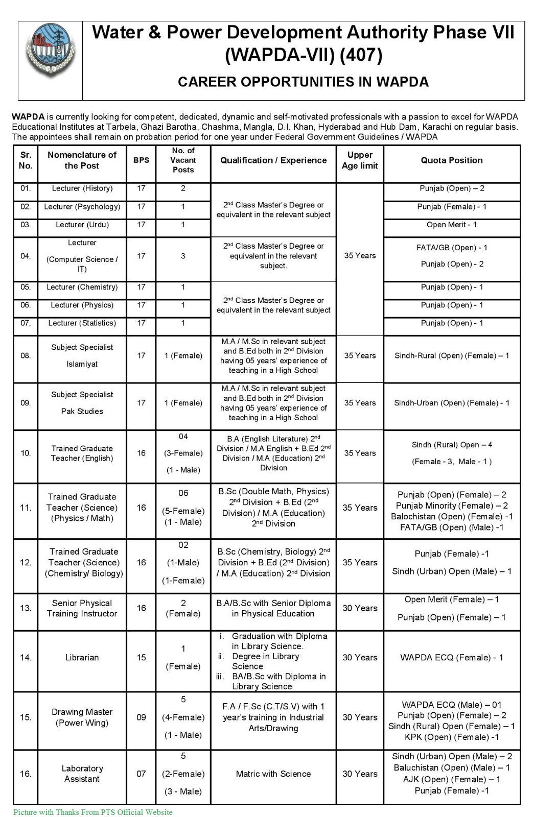 WAPDA Jobs 2020 - Latest Jobs in Wapda Lecturers, Subject Specialists, Graduate Teachers, Laboratory Assistants