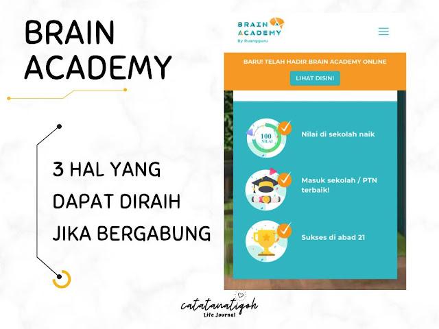 brain-academy