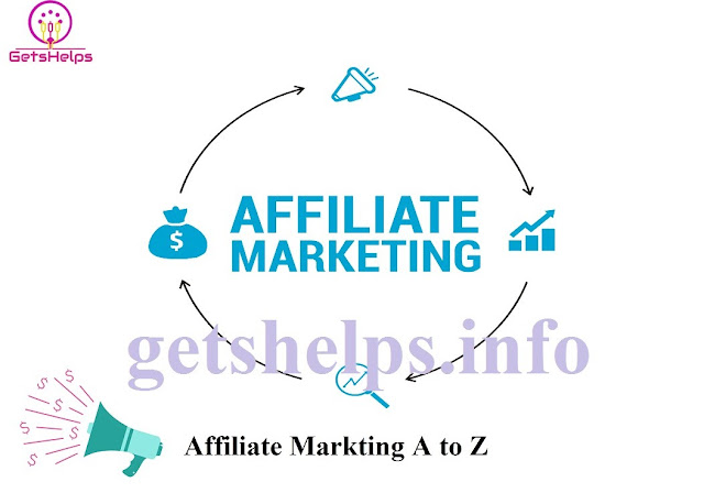 What is affiliate marketing and how do I get started with affiliate marketing.