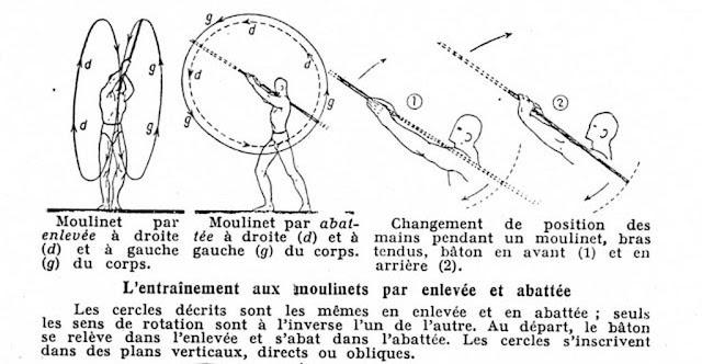 Georges Hébert et la Méthode Naturelle