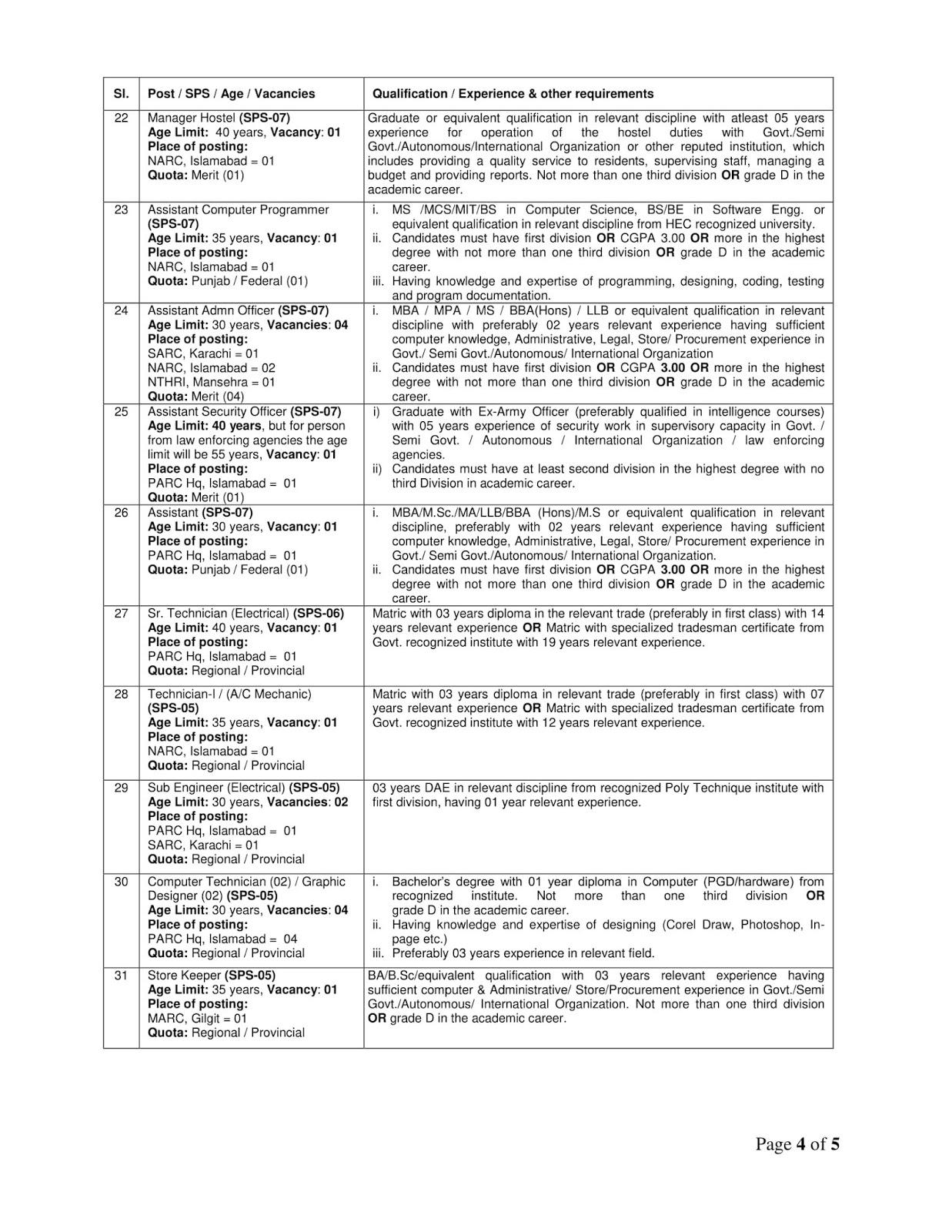 Pakistan Agriculture Research Council (PARC) (288) Latest jobs 2018