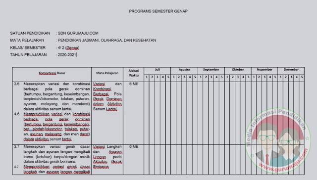 PROMES PJOK Kelas 4 K13 Edisi Terbaru Semester 2