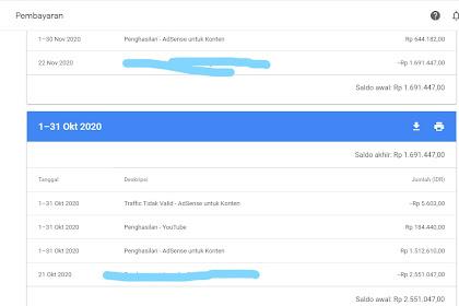 Download Tool Nuyul Admob Gusmuk Evo 2021 Update PN, BPK Gajah