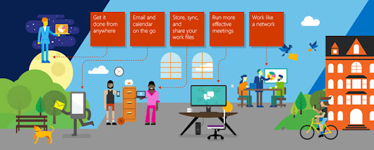 Office365 is Micrososoft's Future