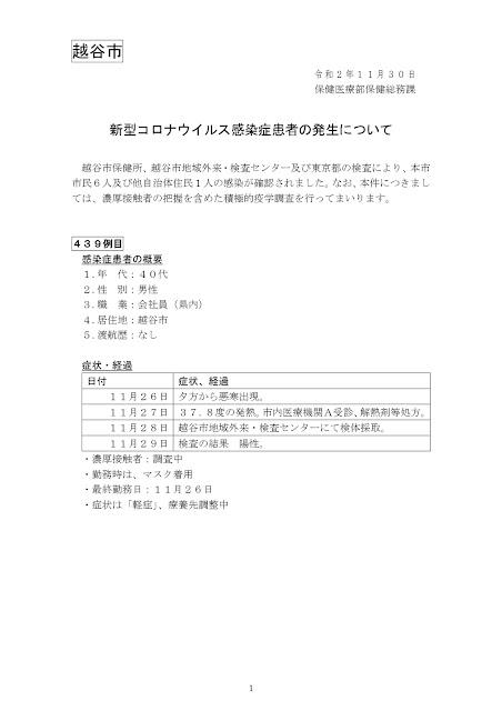 新型コロナウイルス感染症患者の発生について(11月30日発表)
