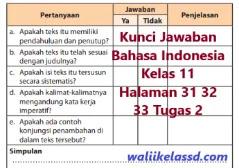 Kunci Jawaban Bahasa Indonesia Kelas 11 Revisi 2017 Halaman 65