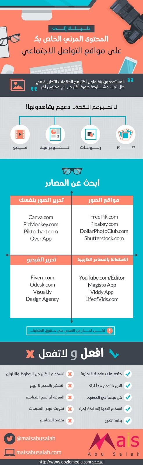 دليلك إلى المحتوى المرئي الخاص بك على مواقع التواصل الاجتماعي #انفوجرافيك