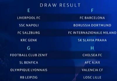 دورى أبطال أوروبا:مرحلة المجموعات تنطلق اليوم بـ 8 مباريات