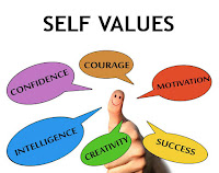 self values