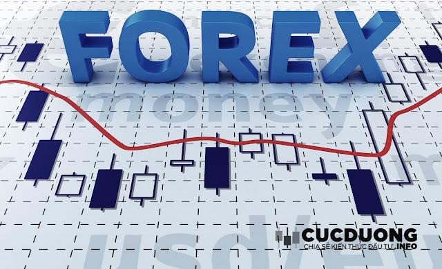 tản mạn về Forex - cơ hội chỉ dành cho những người có bản lĩnh