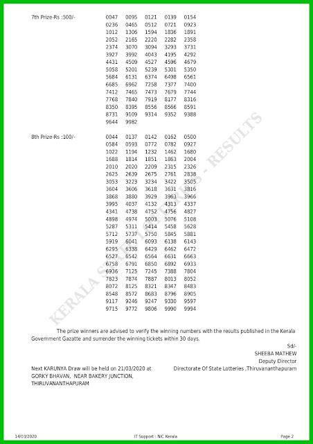 Kerala Lottery Result; 14.03.2020 Karunya Lottery Results KR-439 keralalotteries.net-002