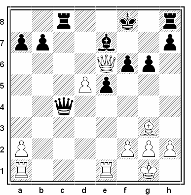 Posición de la partida de ajedrez Patricio Ramírez - John Delaney (Novi Sad, 1990)