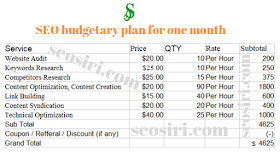 """<img source=""""pic.png"""" alt=""""SEO budgetary plan for one month.""""</img>."""
