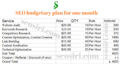 "<img source=""pic.png"" alt=""SEO budgetary plan for one month.""</img>."
