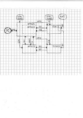 Antti's LinuxTV Blog: Naked hardware #8: Cabletech URZ0185