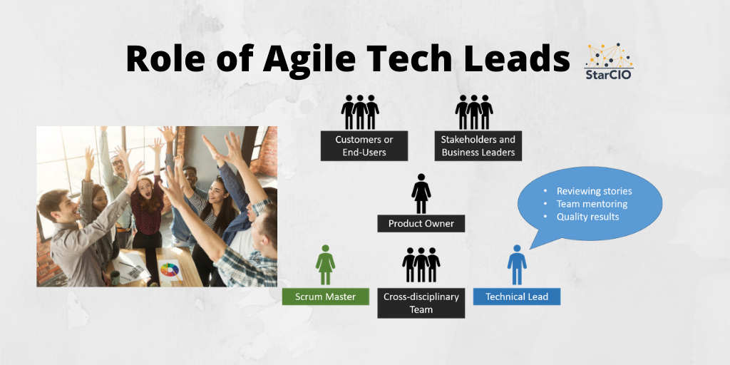 StarCIO Role of Agile Tech Leads